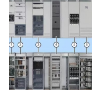 Щит распределительный Siemens SIMBOX 8GK1102-5KK32